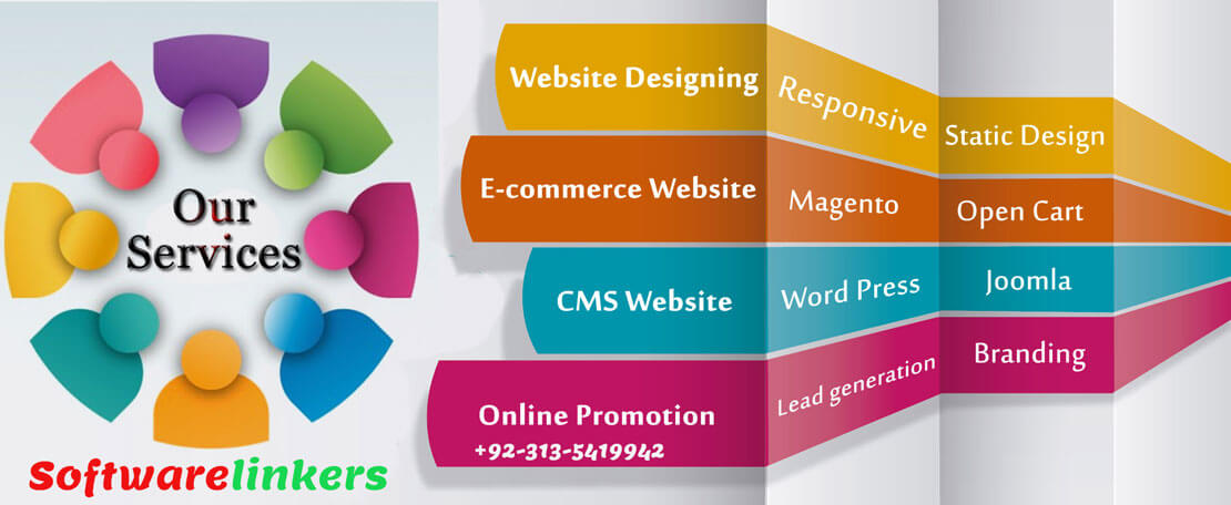 Online Shopping Websites Toronto Ontario Canada - Softwarelinkers